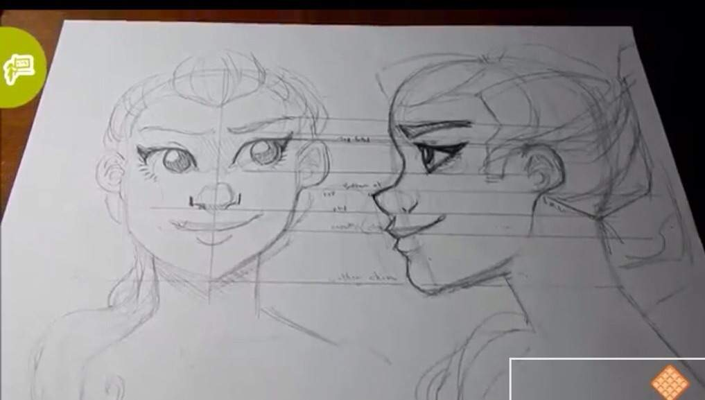 How To Draw The Face In Profile Tutorial With